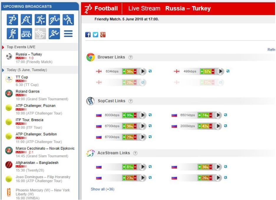 Livetv.sx AceStream Links